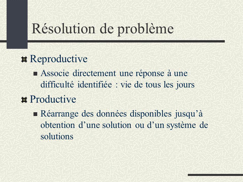 Résolution de problème Reproductive Associe directement une réponse à une difficulté identifiée : vie de tous les jours Productive Réarrange des donné