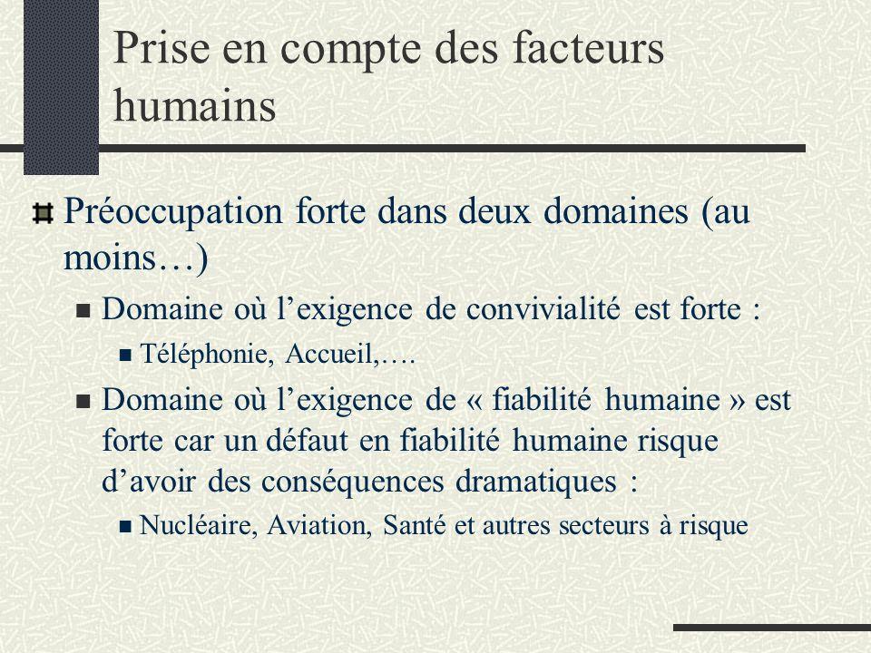 Prise en compte des facteurs humains Préoccupation forte dans deux domaines (au moins…) Domaine où lexigence de convivialité est forte : Téléphonie, A