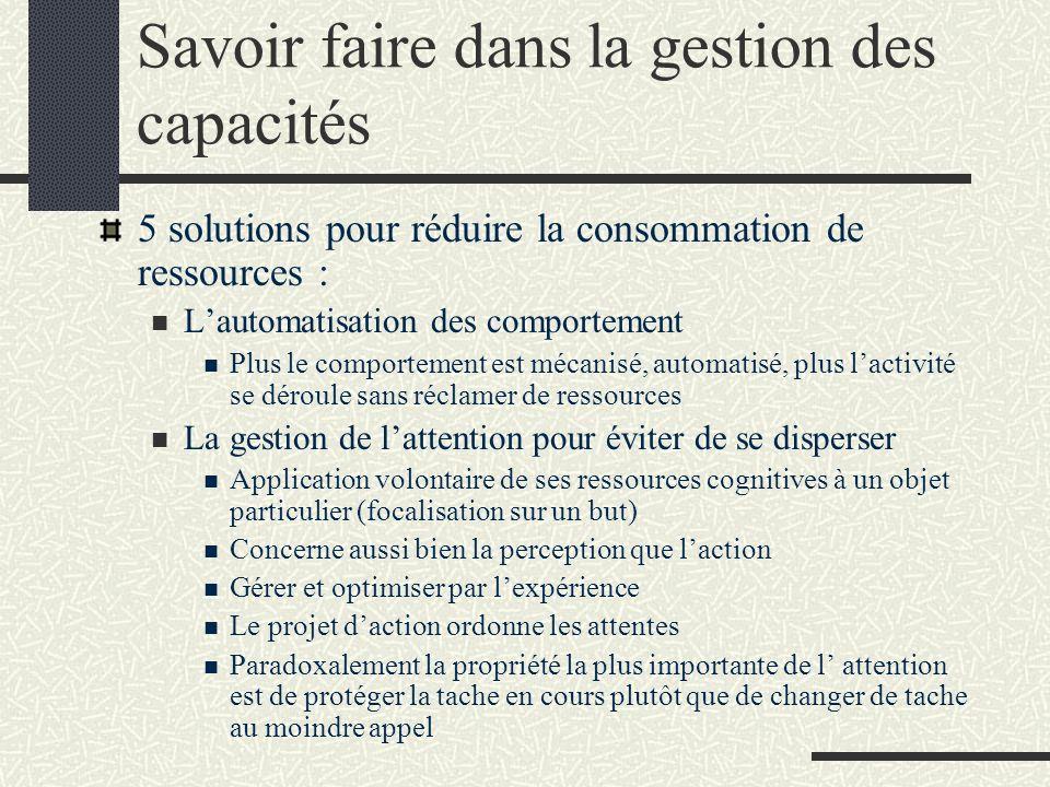 Savoir faire dans la gestion des capacités 5 solutions pour réduire la consommation de ressources : Lautomatisation des comportement Plus le comportem
