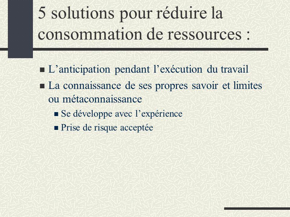 5 solutions pour réduire la consommation de ressources : Lanticipation pendant lexécution du travail La connaissance de ses propres savoir et limites