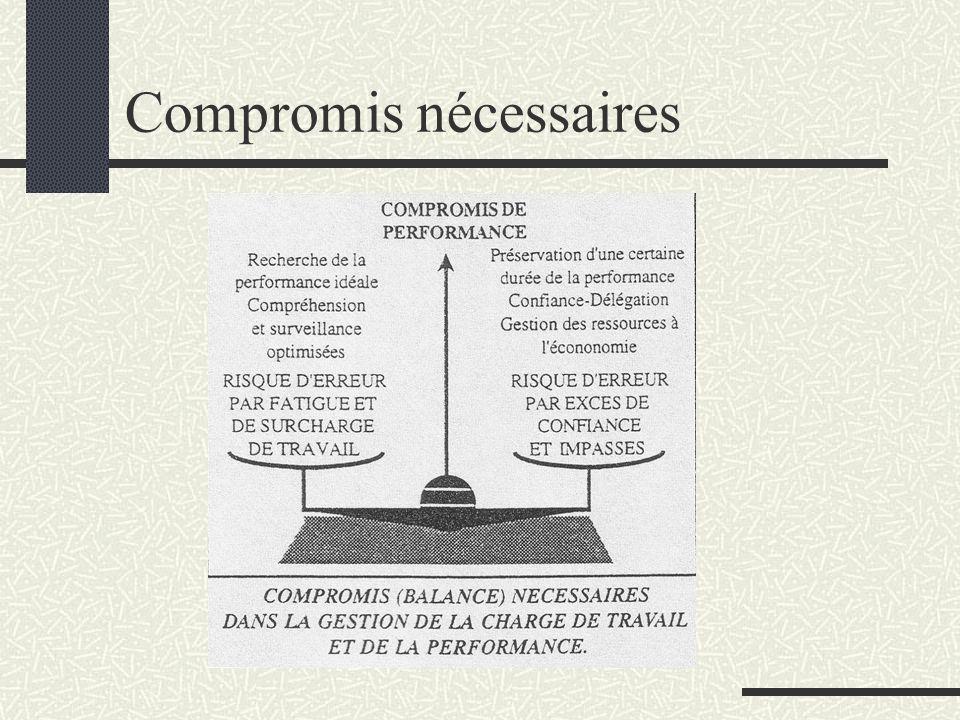 Compromis nécessaires