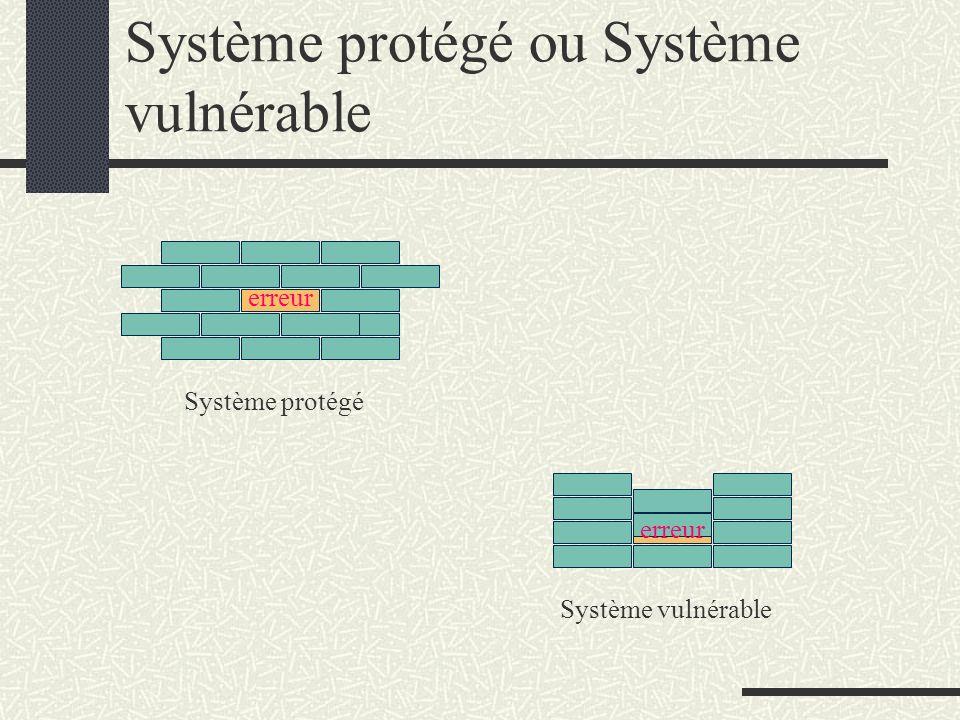 Système protégé ou Système vulnérable Système protégé Système vulnérable erreur