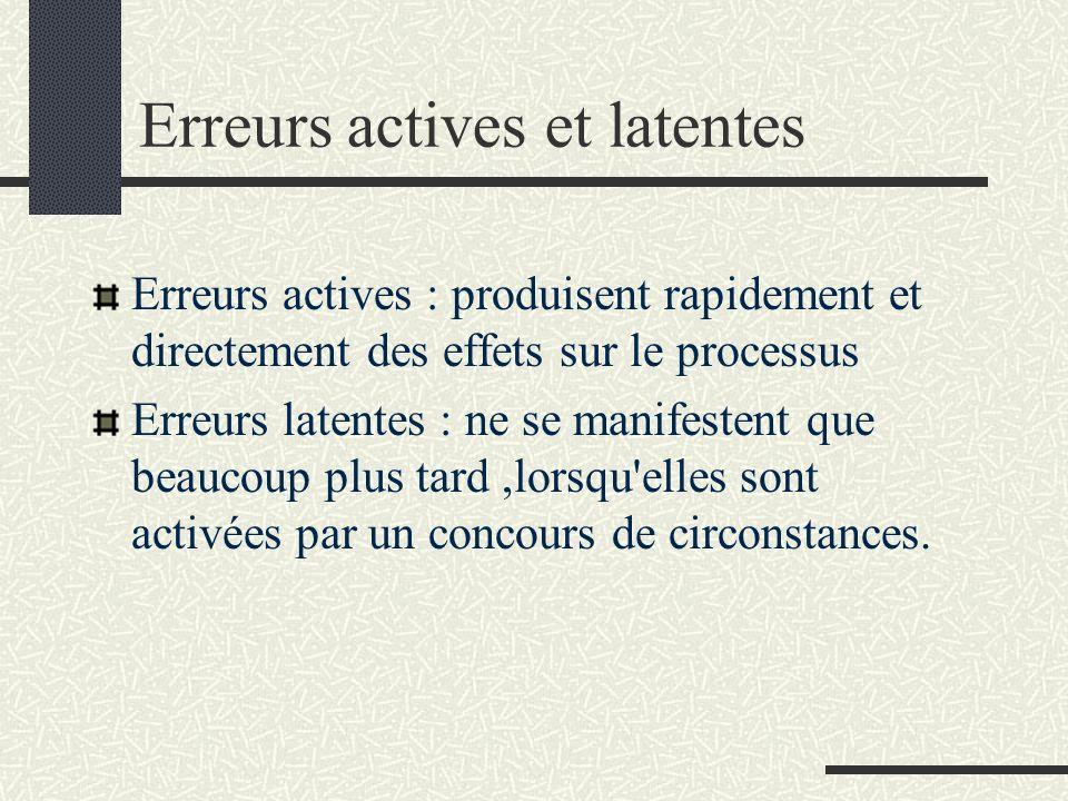 Erreurs actives et latentes Erreurs actives : produisent rapidement et directement des effets sur le processus Erreurs latentes : ne se manifestent qu