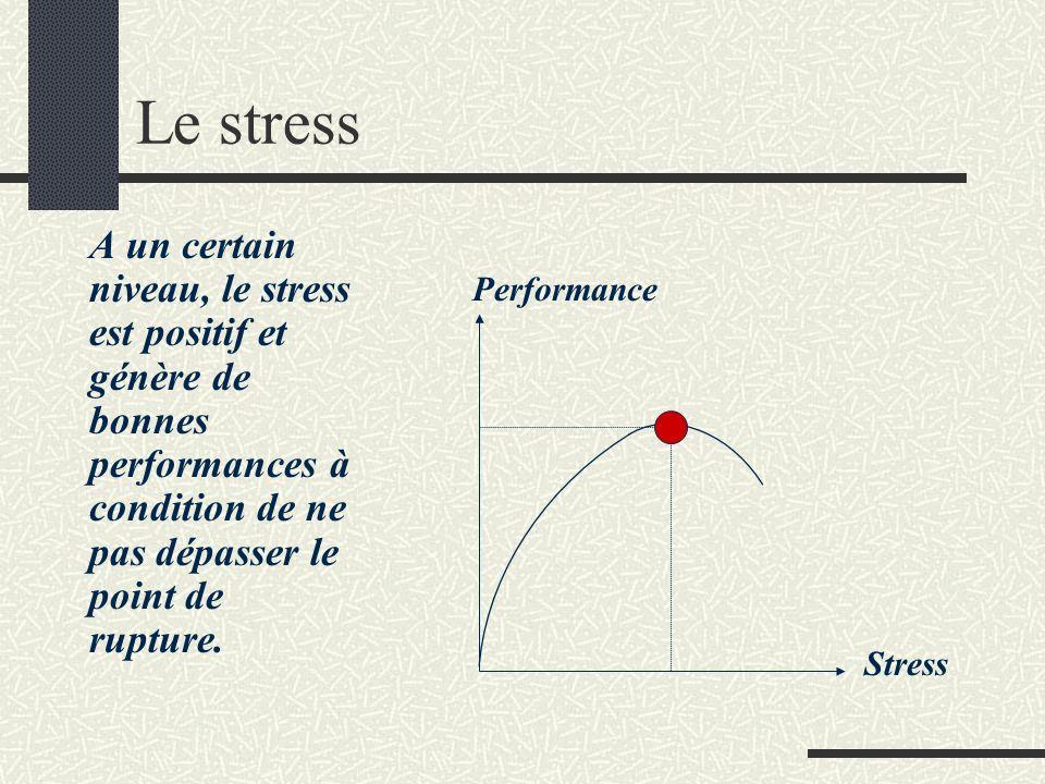 Le stress A un certain niveau, le stress est positif et génère de bonnes performances à condition de ne pas dépasser le point de rupture. Performance