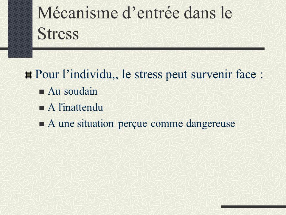 Mécanisme dentrée dans le Stress Pour lindividu,, le stress peut survenir face : Au soudain A l'inattendu A une situation perçue comme dangereuse