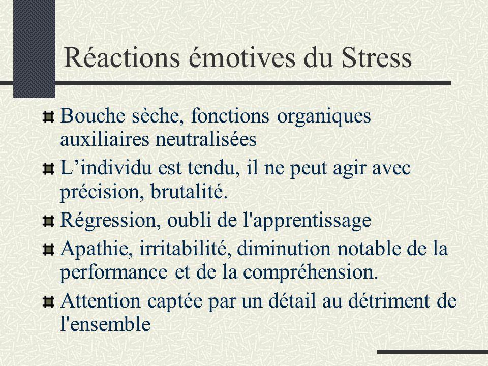 Réactions émotives du Stress Bouche sèche, fonctions organiques auxiliaires neutralisées Lindividu est tendu, il ne peut agir avec précision, brutalit