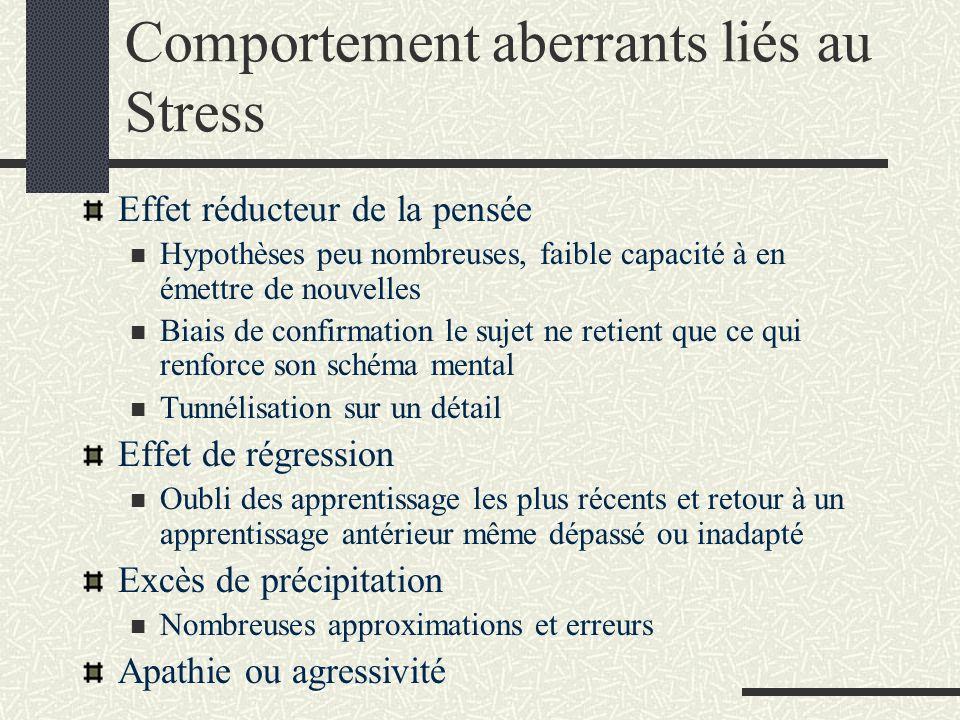 Comportement aberrants liés au Stress Effet réducteur de la pensée Hypothèses peu nombreuses, faible capacité à en émettre de nouvelles Biais de confi