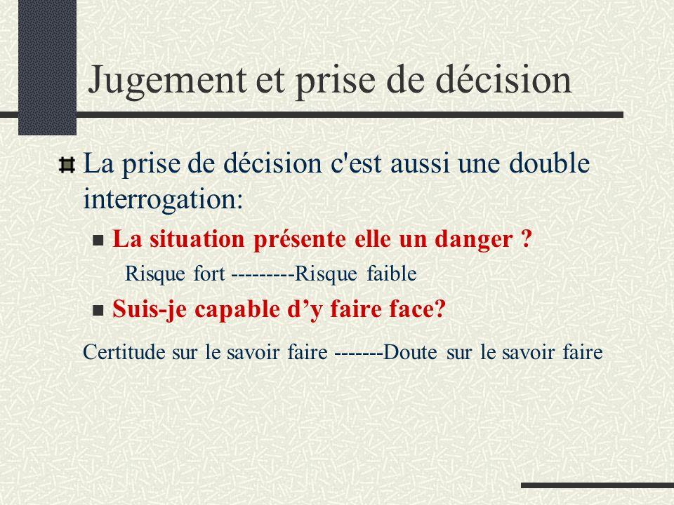 Jugement et prise de décision La prise de décision c'est aussi une double interrogation: La situation présente elle un danger ? Risque fort ---------R