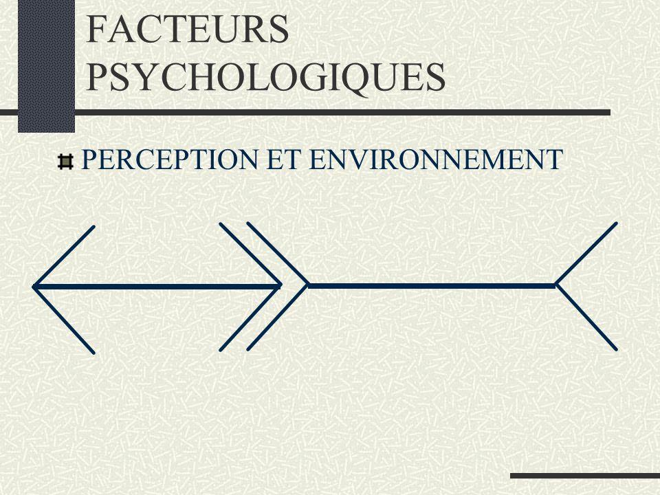 FACTEURS PSYCHOLOGIQUES PERCEPTION ET ENVIRONNEMENT
