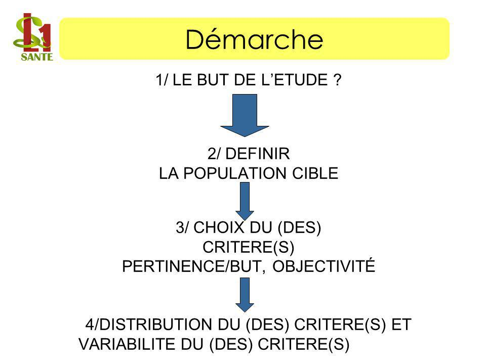1/ LE BUT DE LETUDE ? 2/ DEFINIR LA POPULATION CIBLE 3/ CHOIX DU (DES) CRITERE(S) PERTINENCE/BUT, OBJECTIVITÉ 4/DISTRIBUTION DU (DES) CRITERE(S) ET VA