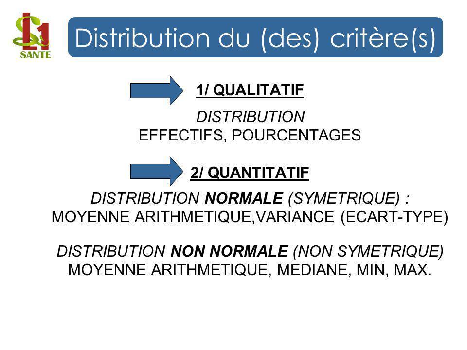 1/ QUALITATIF DISTRIBUTION EFFECTIFS, POURCENTAGES 2/ QUANTITATIF DISTRIBUTION NORMALE (SYMETRIQUE) : MOYENNE ARITHMETIQUE,VARIANCE (ECART-TYPE) DISTR