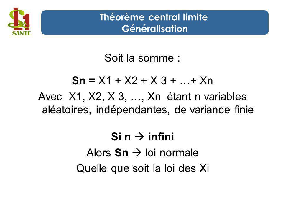 Soit la somme : Sn = X1 + X2 + X 3 + …+ Xn Avec X1, X2, X 3, …, Xn étant n variables aléatoires, indépendantes, de variance finie Si n infini Alors Sn