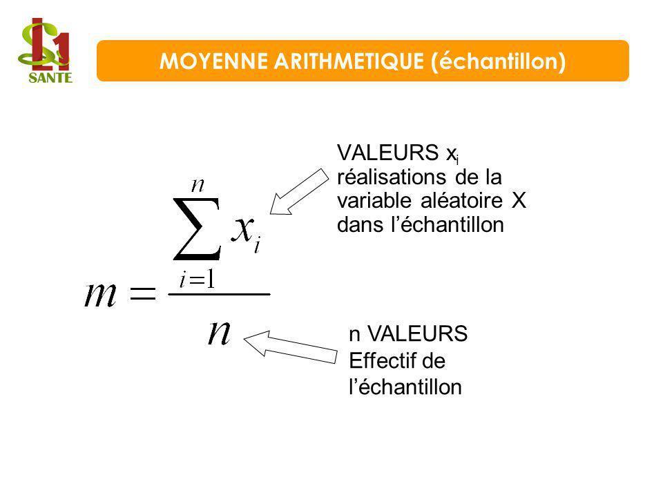 VALEURS x i réalisations de la variable aléatoire X dans léchantillon n VALEURS Effectif de léchantillon MOYENNE ARITHMETIQUE (échantillon)