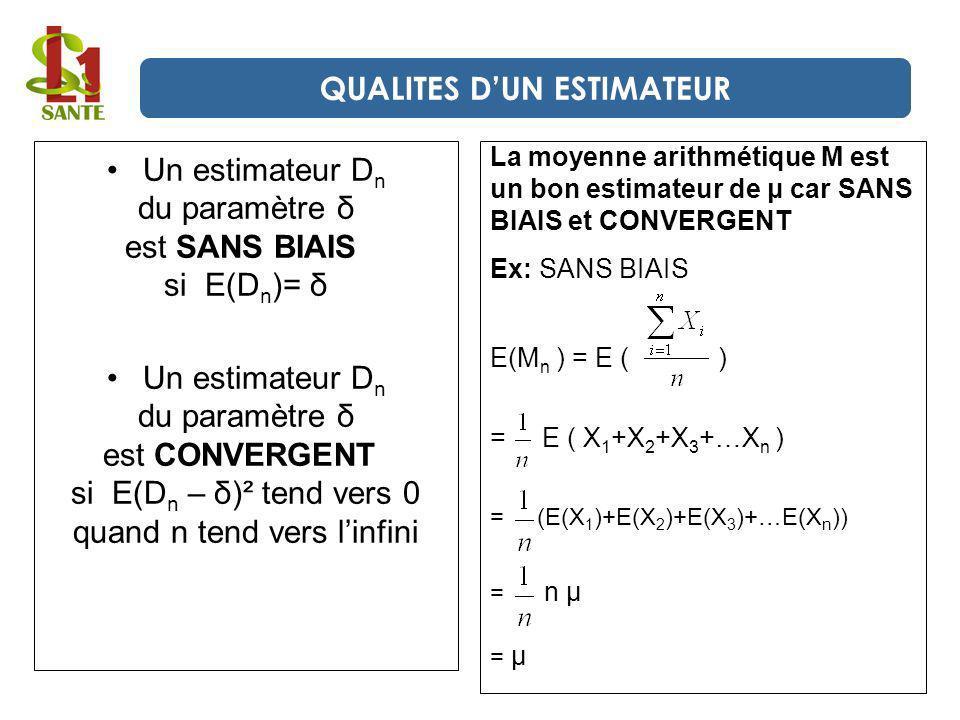 Un estimateur D n du paramètre δ est SANS BIAIS si E(D n )= δ Un estimateur D n du paramètre δ est CONVERGENT si E(D n – δ)² tend vers 0 quand n tend