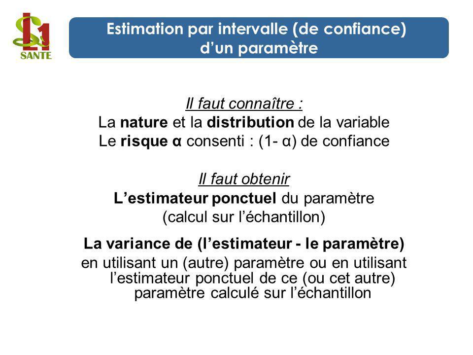 Il faut connaître : La nature et la distribution de la variable Le risque α consenti : (1- α) de confiance Il faut obtenir Lestimateur ponctuel du par