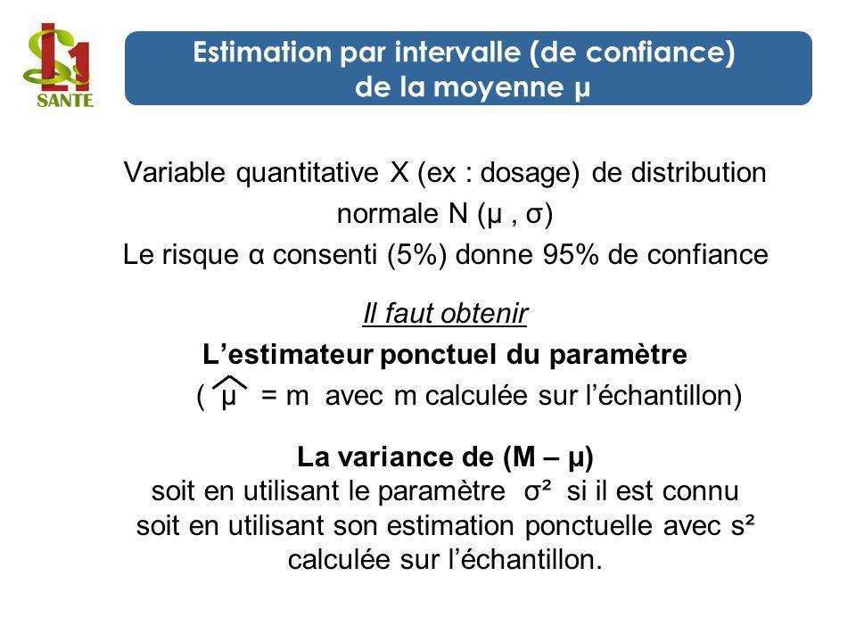 Variable quantitative X (ex : dosage) de distribution normale N (μ, σ) Le risque α consenti (5%) donne 95% de confiance Il faut obtenir Lestimateur po