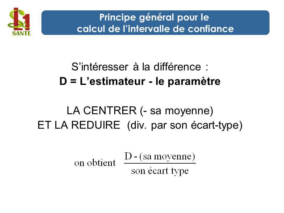 Sintéresser à la différence : D = Lestimateur - le paramètre LA CENTRER (- sa moyenne) ET LA REDUIRE (div. par son écart-type) Principe général pour l