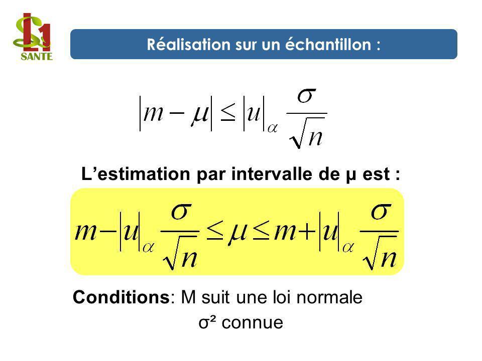 Lestimation par intervalle de μ est : Conditions: M suit une loi normale σ² connue Réalisation sur un échantillon :