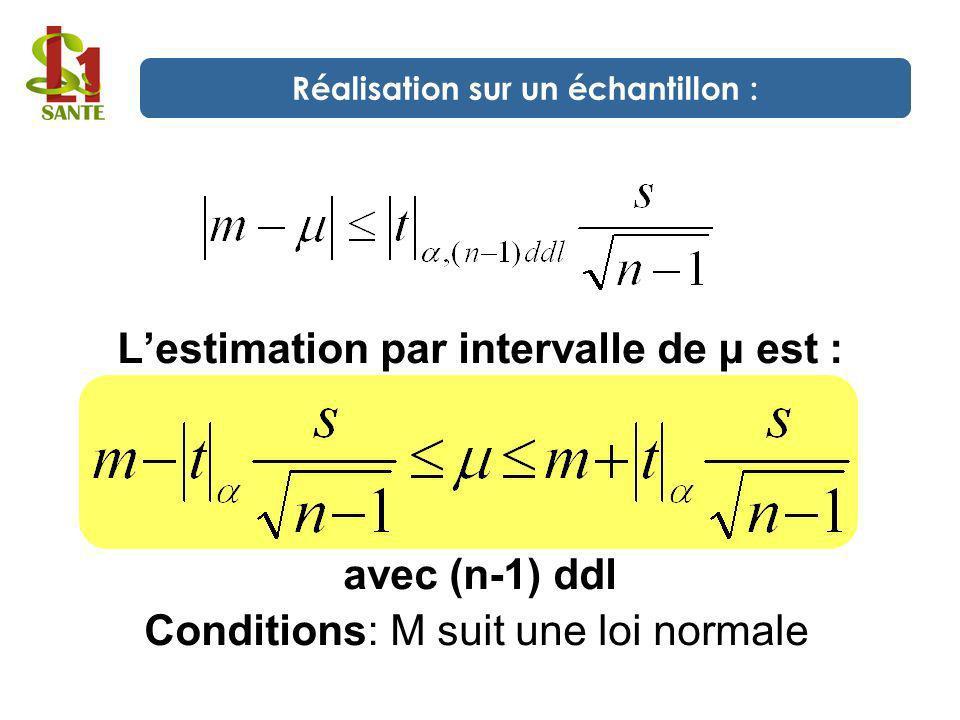 Lestimation par intervalle de μ est : avec (n-1) ddl Conditions: M suit une loi normale Réalisation sur un échantillon :
