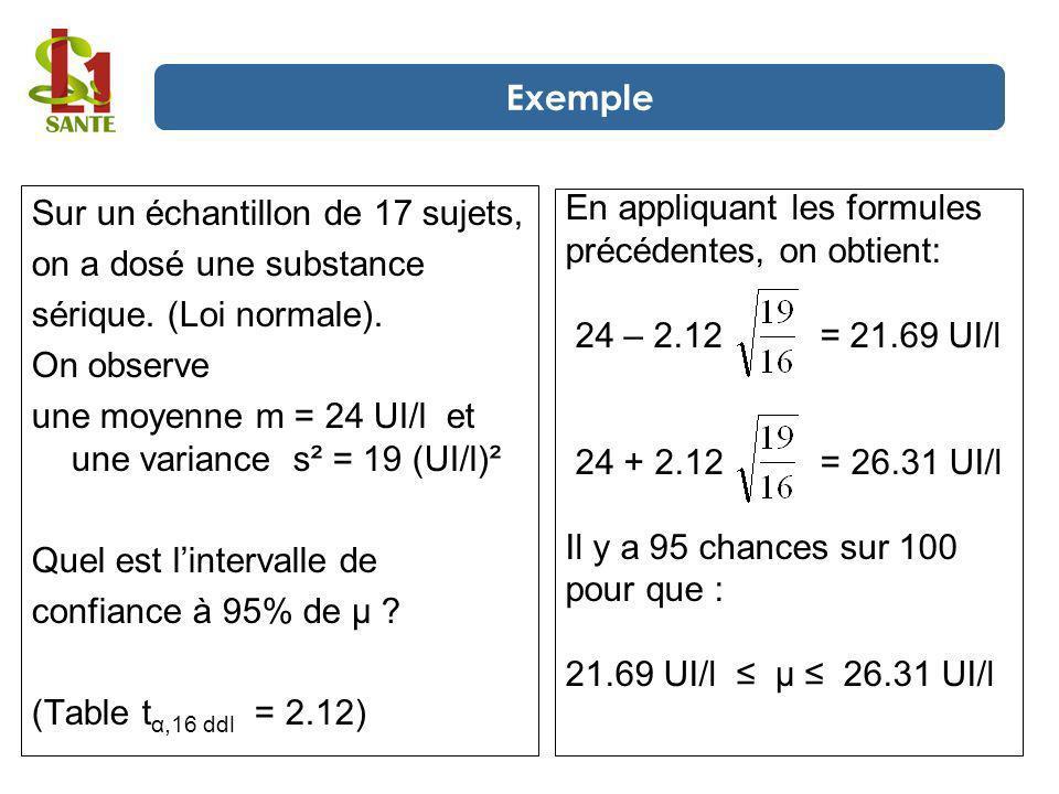 Sur un échantillon de 17 sujets, on a dosé une substance sérique. (Loi normale). On observe une moyenne m = 24 UI/l et une variance s² = 19 (UI/l)² Qu