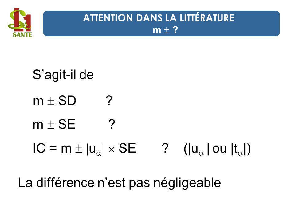 Sagit-il de m SD ? m SE ? IC = m u SE ? (|u | ou |t |) La différence nest pas négligeable ATTENTION DANS LA LITTÉRATURE m ?