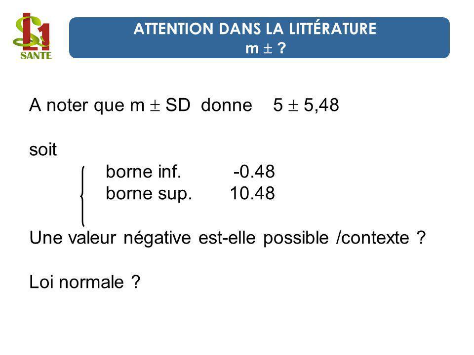 A noter que m SD donne 5 5,48 soit borne inf. -0.48 borne sup. 10.48 Une valeur négative est-elle possible /contexte ? Loi normale ? ATTENTION DANS LA