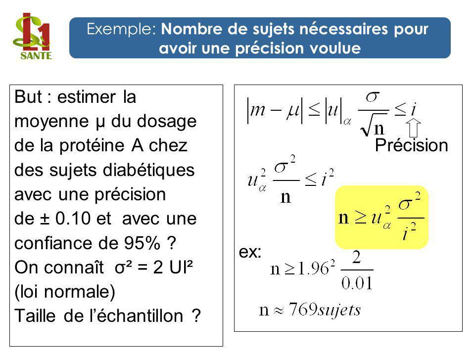 Précision ex: But : estimer la moyenne μ du dosage de la protéine A chez des sujets diabétiques avec une précision de ± 0.10 et avec une confiance de