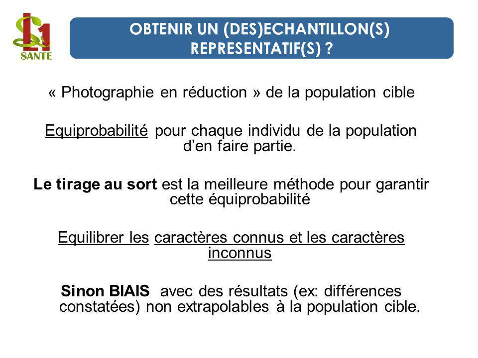 « Photographie en réduction » de la population cible Equiprobabilité pour chaque individu de la population den faire partie. Le tirage au sort est la