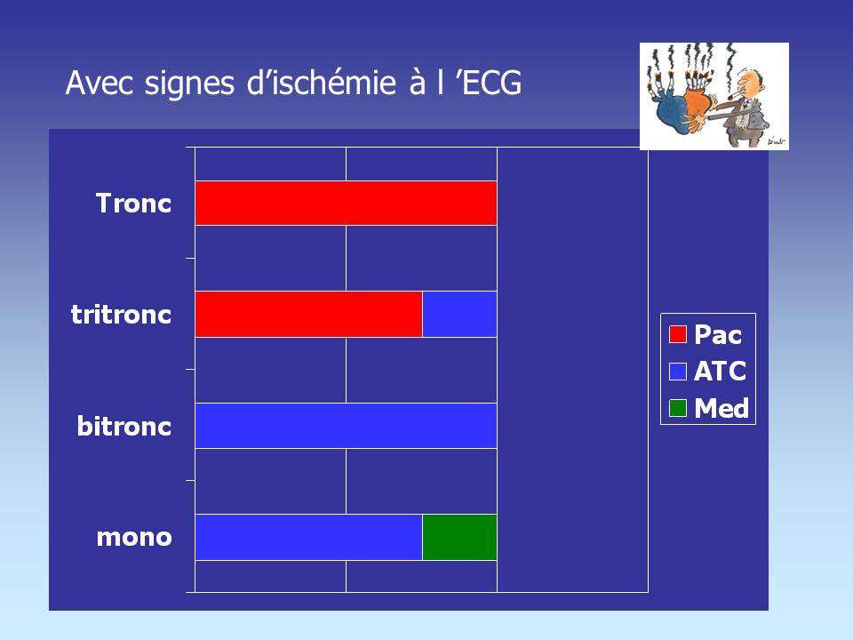 Pas d ischémie à l ECG Pas1/semaine2 à 3 par jour ACC Tasck Force 2001