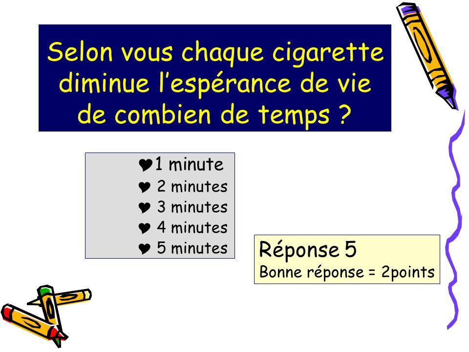 Selon vous chaque cigarette diminue lespérance de vie de combien de temps .