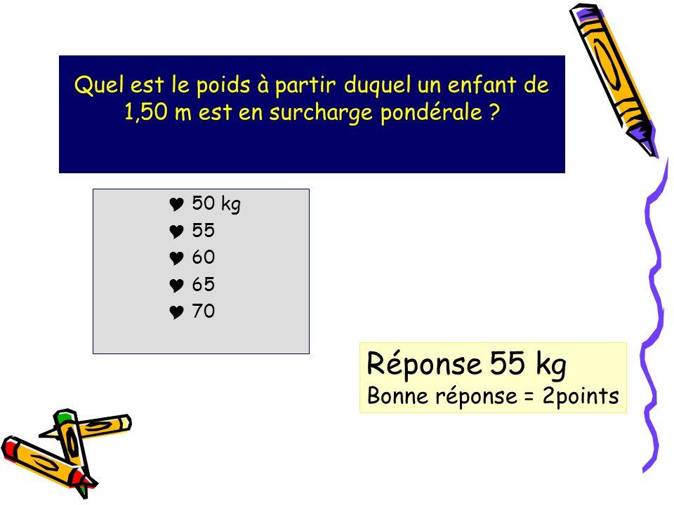 Quel est le poids à partir duquel un enfant de 1,50 m est en surcharge pondérale .