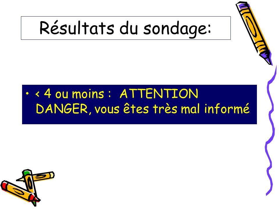 www.atoutcoeur.org Le site dinformation et de jeux