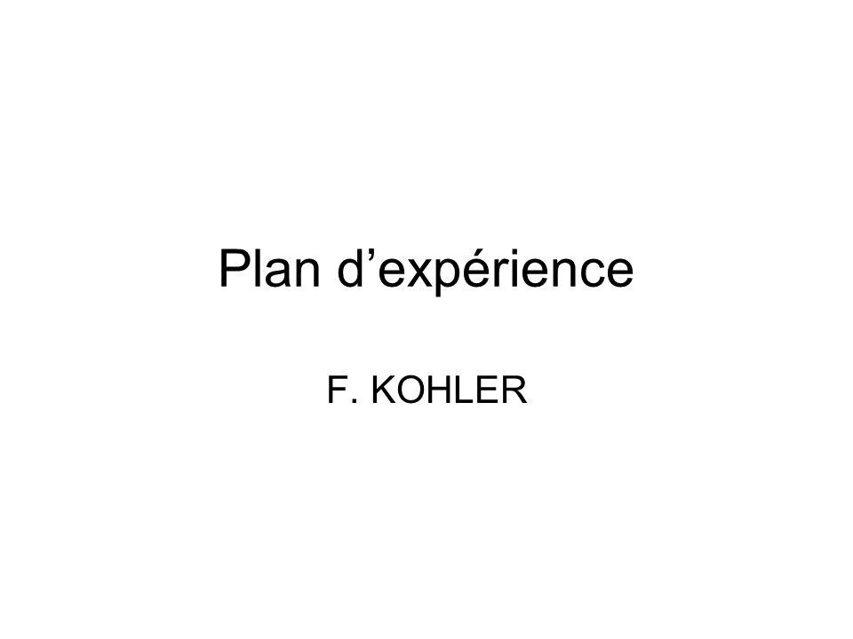 Plan dexpérience F. KOHLER