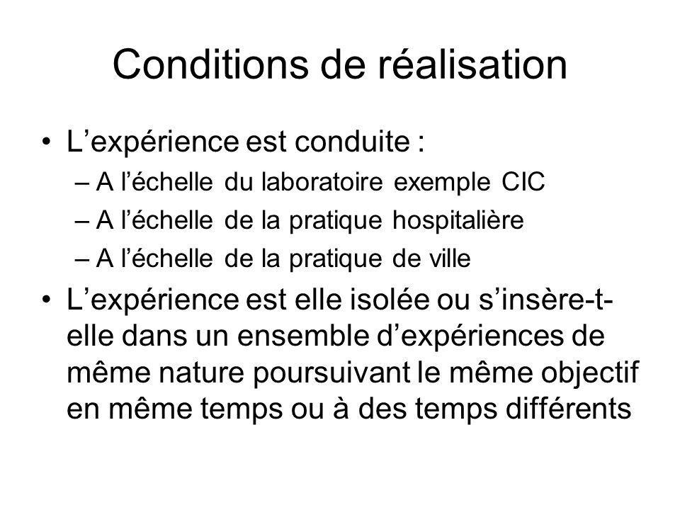Conditions de réalisation Lexpérience est conduite : –A léchelle du laboratoire exemple CIC –A léchelle de la pratique hospitalière –A léchelle de la
