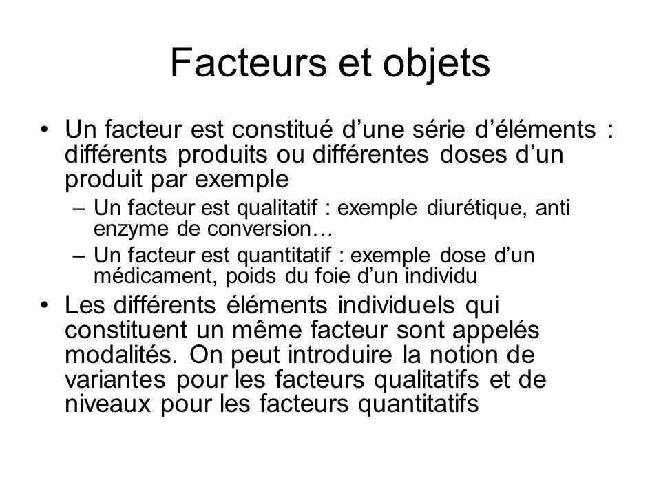 Facteurs et objets Un facteur est constitué dune série déléments : différents produits ou différentes doses dun produit par exemple –Un facteur est qu