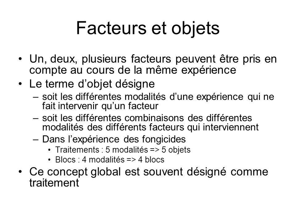 Facteurs et objets Un, deux, plusieurs facteurs peuvent être pris en compte au cours de la même expérience Le terme dobjet désigne –soit les différent