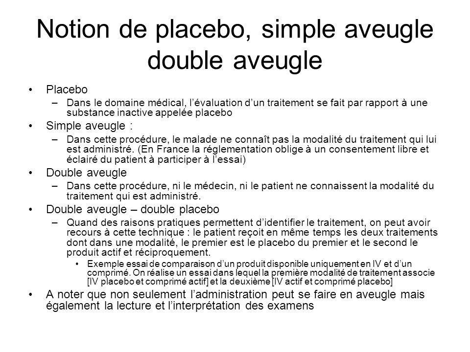 Notion de placebo, simple aveugle double aveugle Placebo –Dans le domaine médical, lévaluation dun traitement se fait par rapport à une substance inac