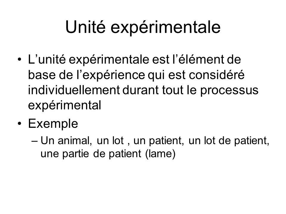 Unité expérimentale Lunité expérimentale est lélément de base de lexpérience qui est considéré individuellement durant tout le processus expérimental
