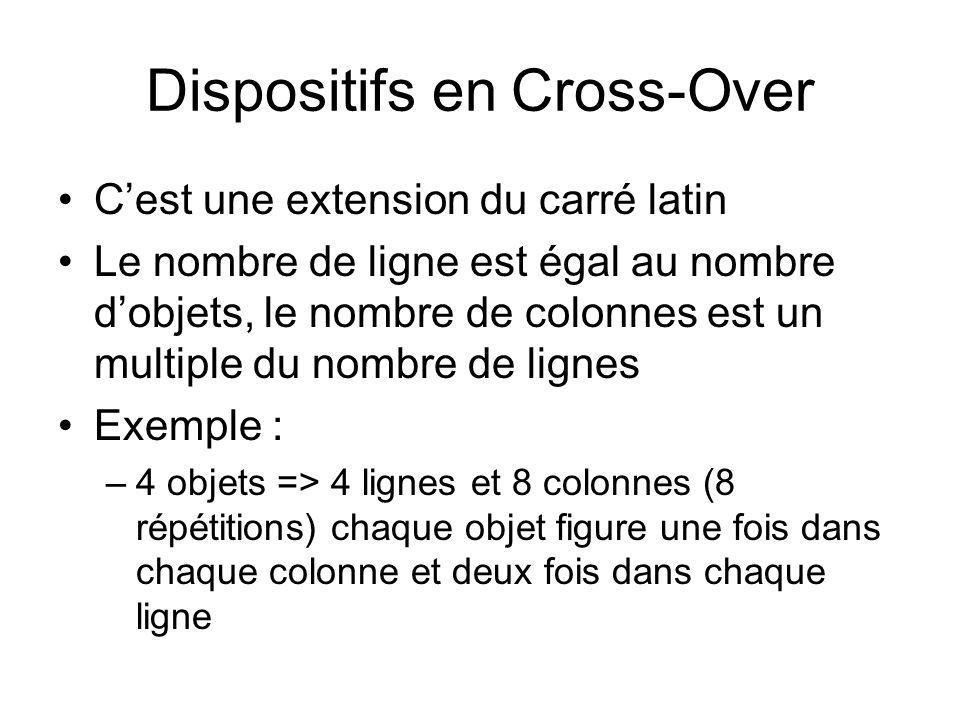 Dispositifs en Cross-Over Cest une extension du carré latin Le nombre de ligne est égal au nombre dobjets, le nombre de colonnes est un multiple du no