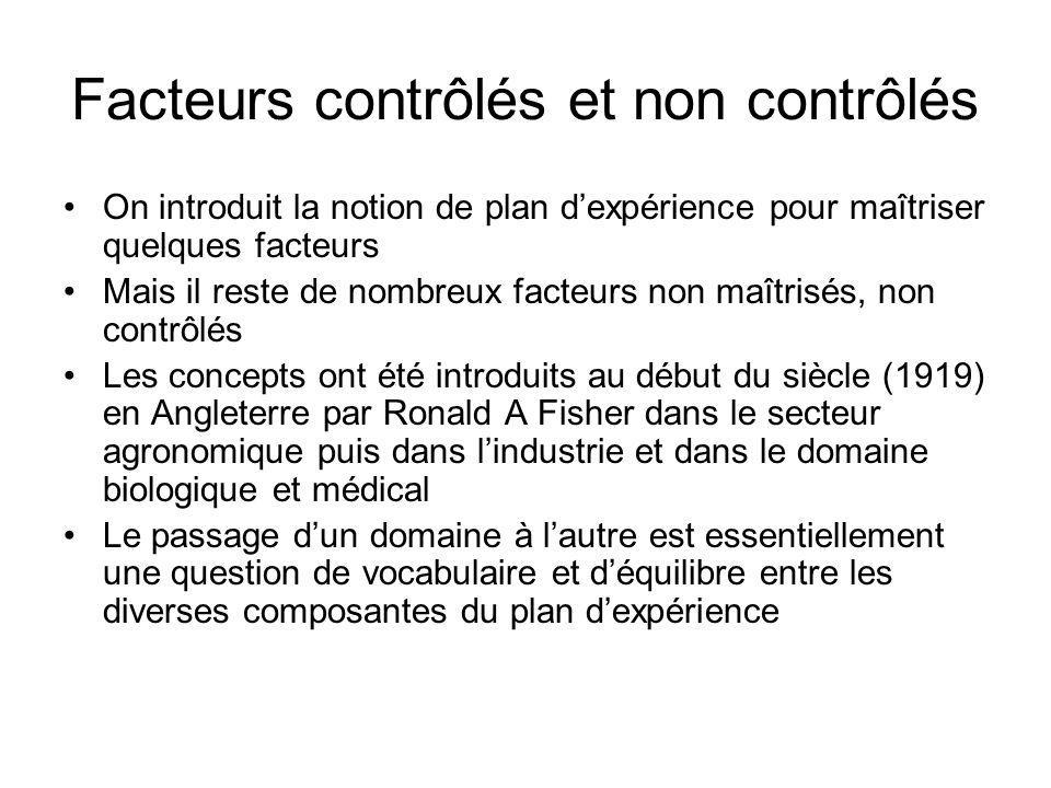 Facteurs contrôlés et non contrôlés On introduit la notion de plan dexpérience pour maîtriser quelques facteurs Mais il reste de nombreux facteurs non