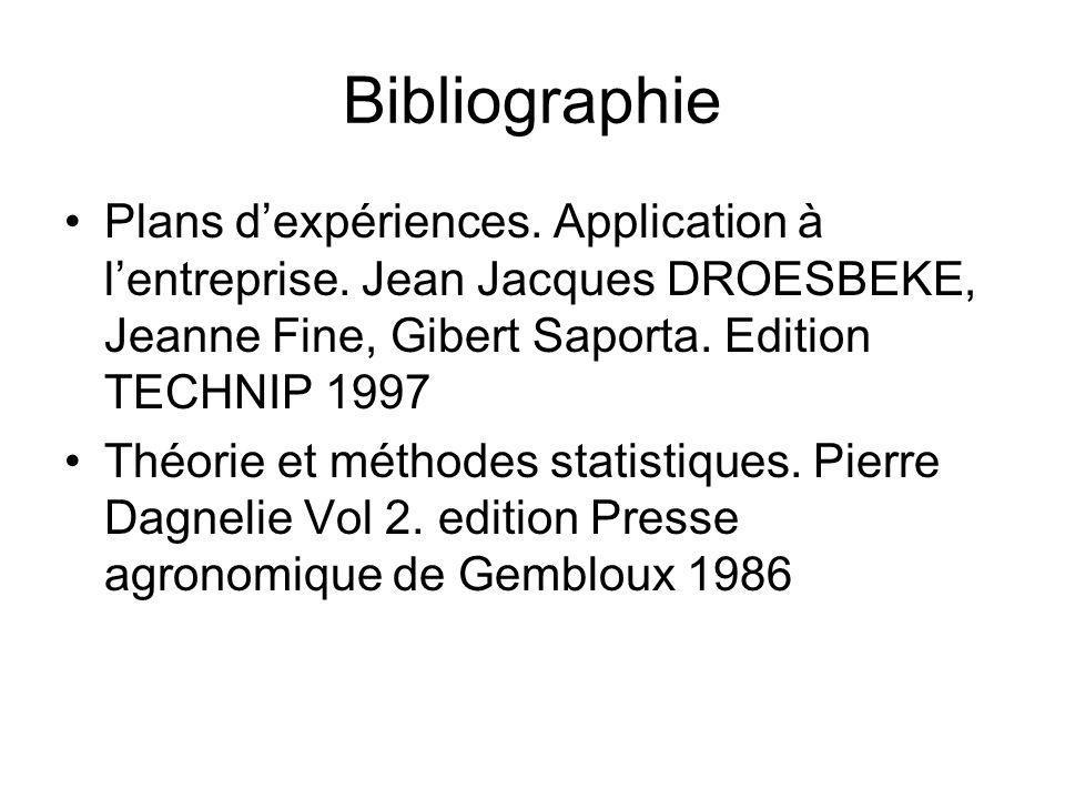 Bibliographie Plans dexpériences. Application à lentreprise. Jean Jacques DROESBEKE, Jeanne Fine, Gibert Saporta. Edition TECHNIP 1997 Théorie et méth