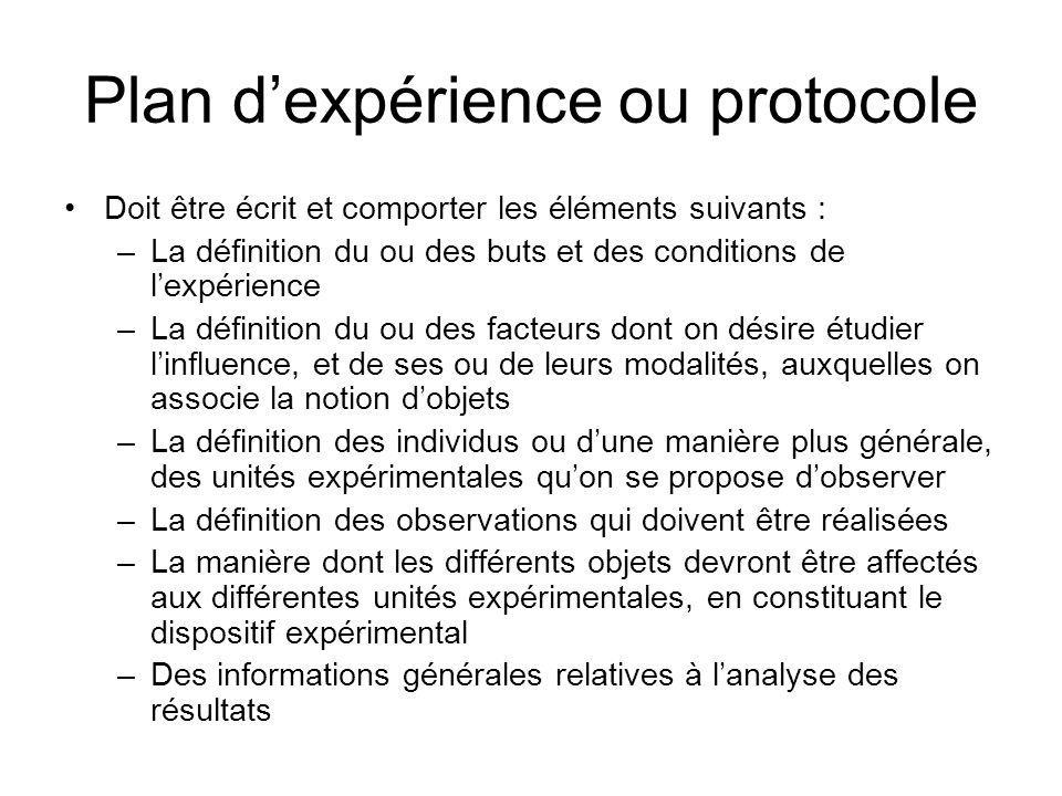 Plan dexpérience ou protocole Doit être écrit et comporter les éléments suivants : –La définition du ou des buts et des conditions de lexpérience –La