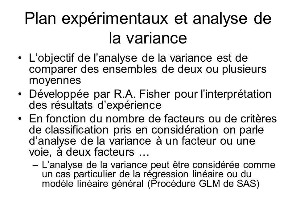 Plan expérimentaux et analyse de la variance Lobjectif de lanalyse de la variance est de comparer des ensembles de deux ou plusieurs moyennes Développ