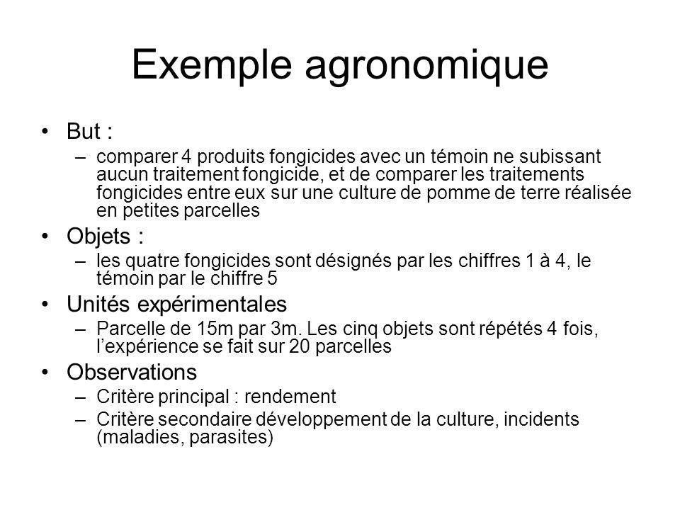 Exemple agronomique But : –comparer 4 produits fongicides avec un témoin ne subissant aucun traitement fongicide, et de comparer les traitements fongi