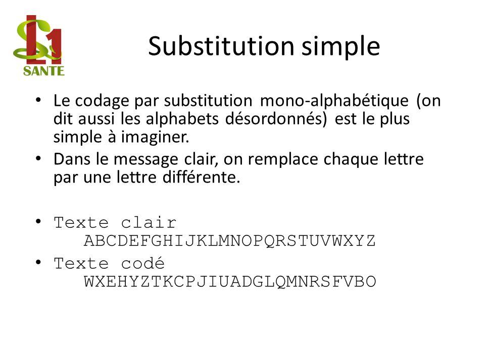 Substitution simple Le codage par substitution mono-alphabétique (on dit aussi les alphabets désordonnés) est le plus simple à imaginer. Dans le messa