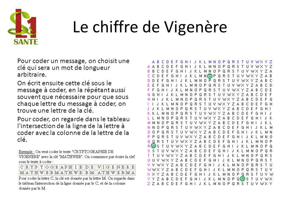 Le chiffre de Vigenère Pour coder un message, on choisit une clé qui sera un mot de longueur arbitraire. On écrit ensuite cette clé sous le message à