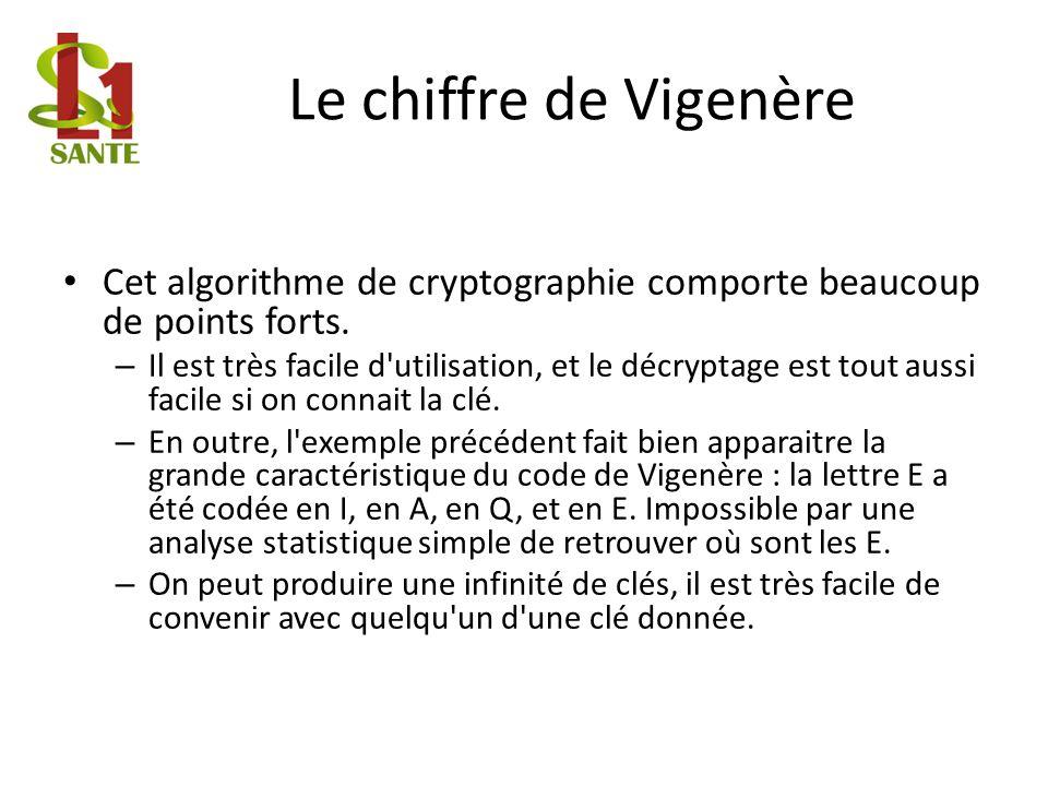 Cet algorithme de cryptographie comporte beaucoup de points forts. – Il est très facile d'utilisation, et le décryptage est tout aussi facile si on co