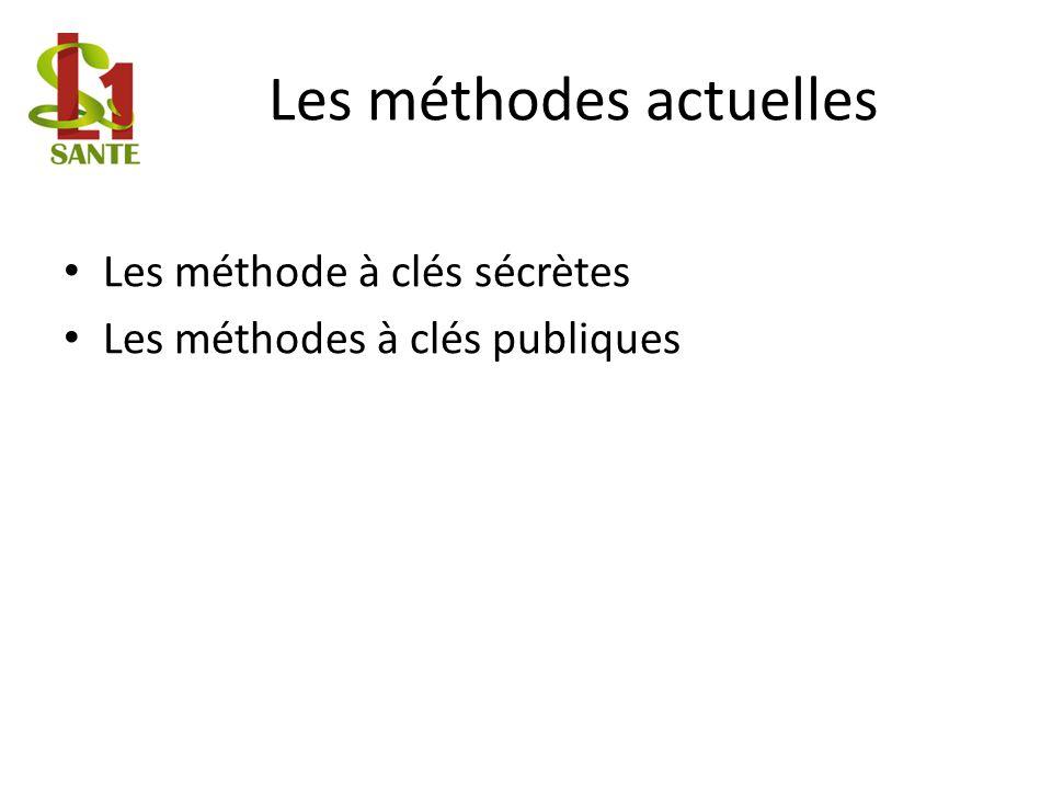 Les méthodes actuelles Les méthode à clés sécrètes Les méthodes à clés publiques