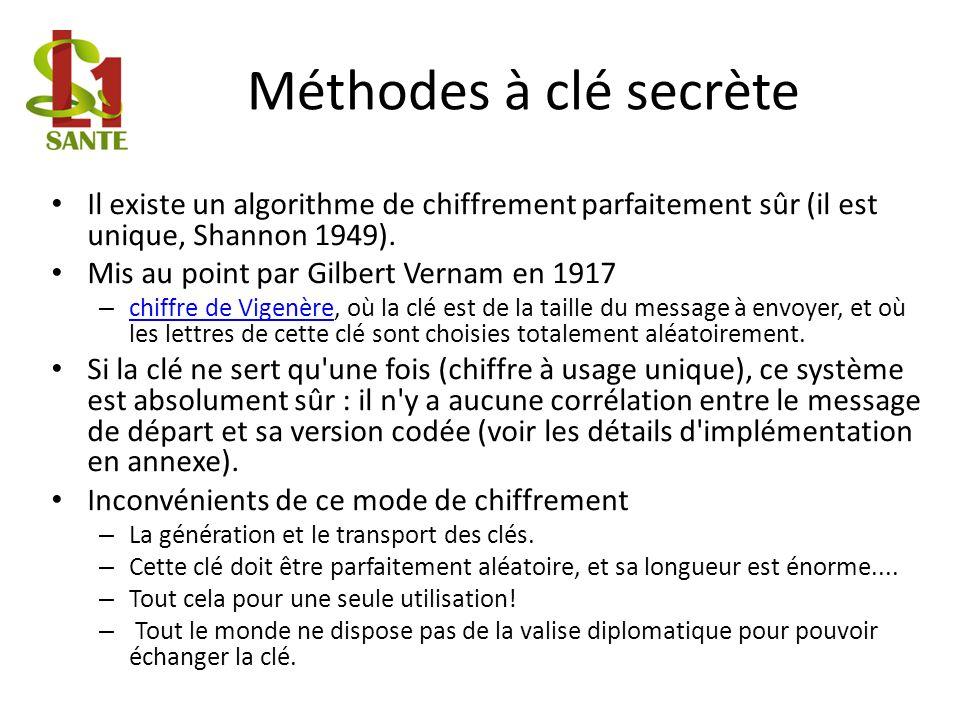 Méthodes à clé secrète Il existe un algorithme de chiffrement parfaitement sûr (il est unique, Shannon 1949). Mis au point par Gilbert Vernam en 1917