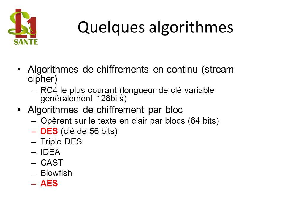 Quelques algorithmes Algorithmes de chiffrements en continu (stream cipher) –RC4 le plus courant (longueur de clé variable généralement 128bits) Algor